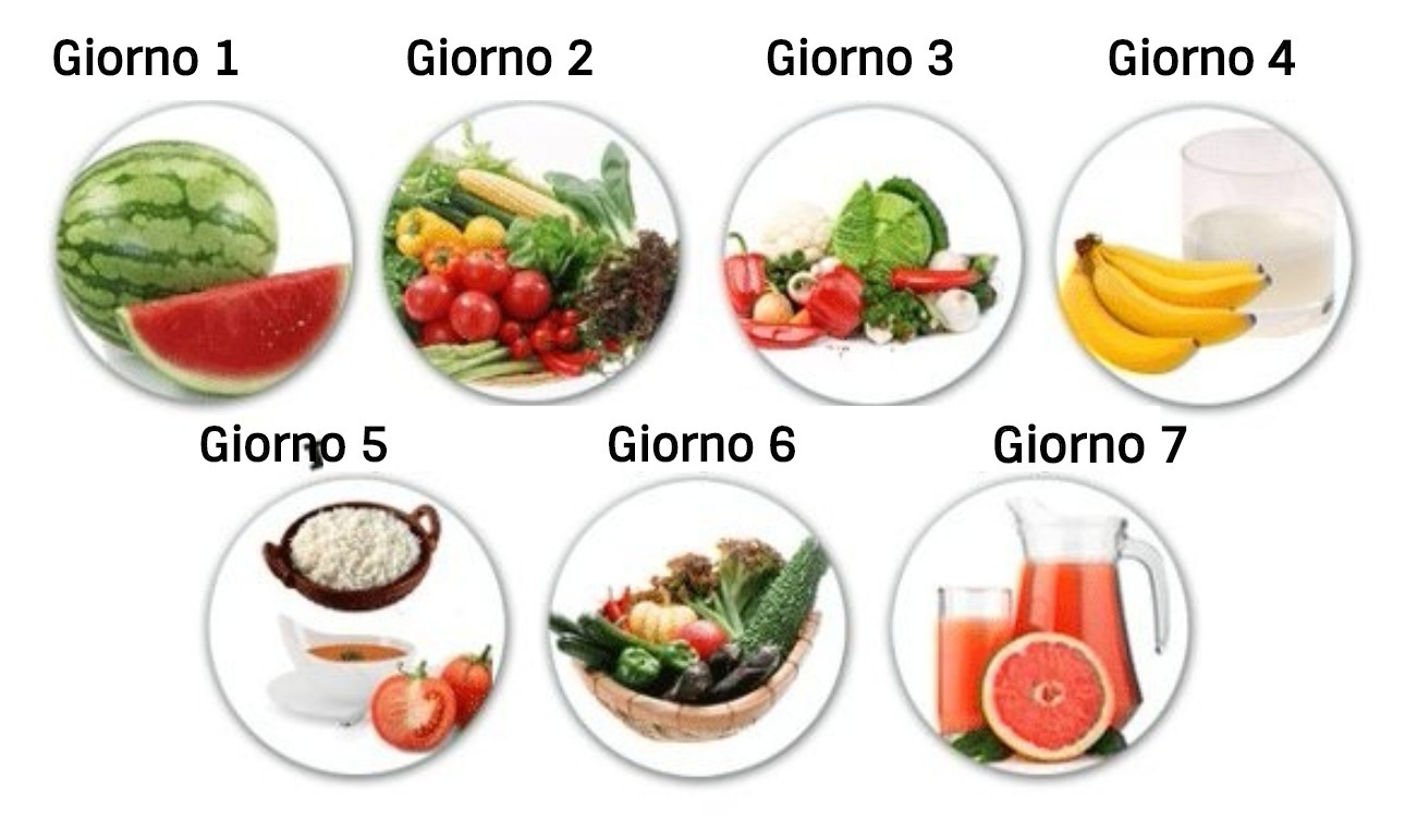 esempio di dieta per il giorno 5 della dieta gm