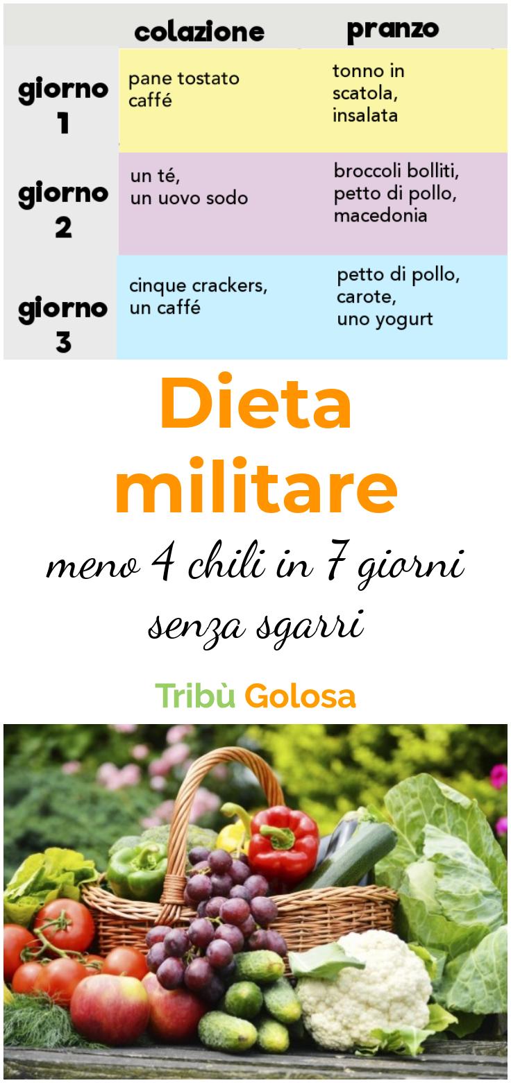 diete militare)